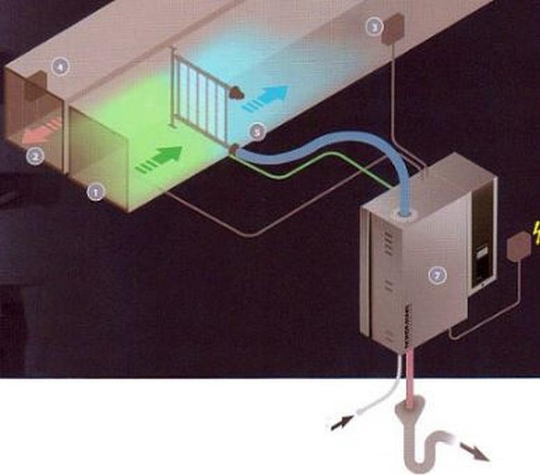 Канальный увлажнитель для вентиляции