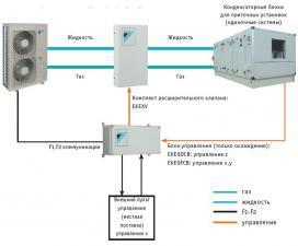 Компрессорно-конденсаторный блок Daikin ERQ125AW1