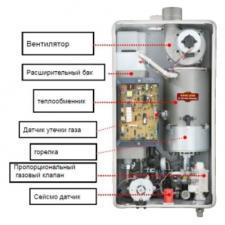 Газовый настенный котёл Kiturami HI FIN 16 Coaxial